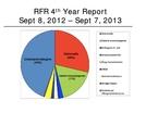 Food Allergen Regulatory Update