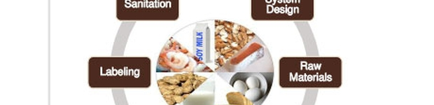 Food Allergen Workshop Presentations