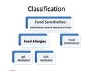 Food Allergy 101